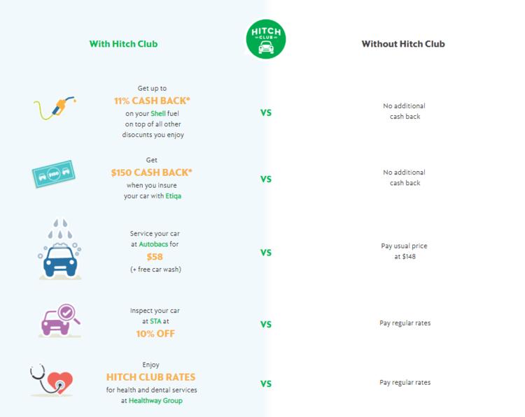 Motorist Hitch Club Benefits