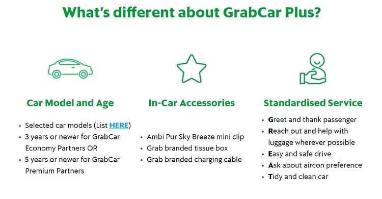 Motorist Grab Car Plus