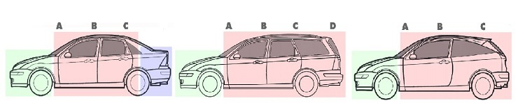 Motorist Ethoz Hatchback Breakdown