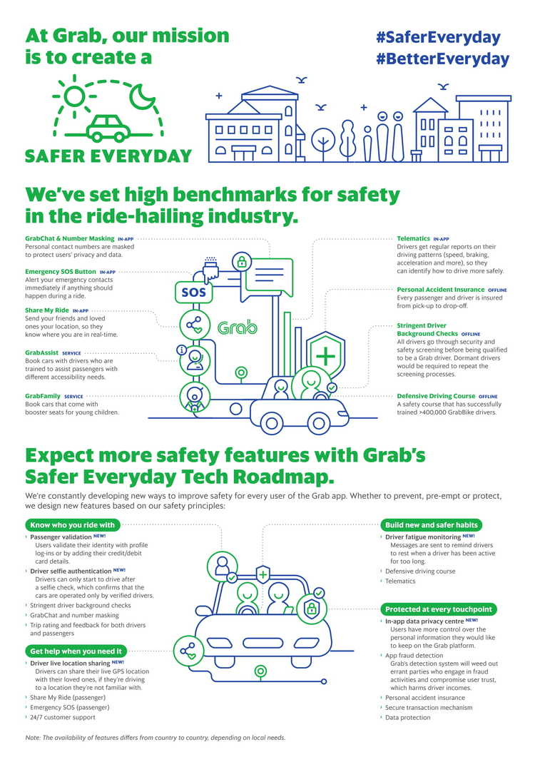 Grab To Improve Passenger Safety With New Alert System For Drivers Articles Motorist